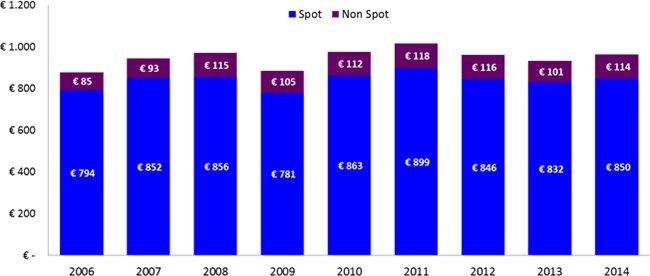 jaarrapport-2014-graph-01