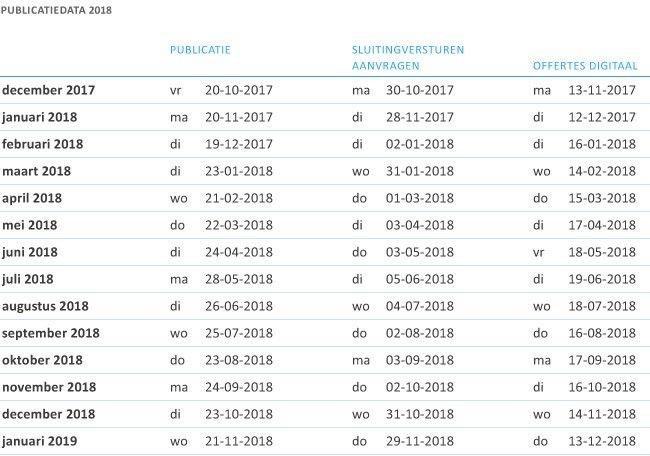 Publicatiedata 2018