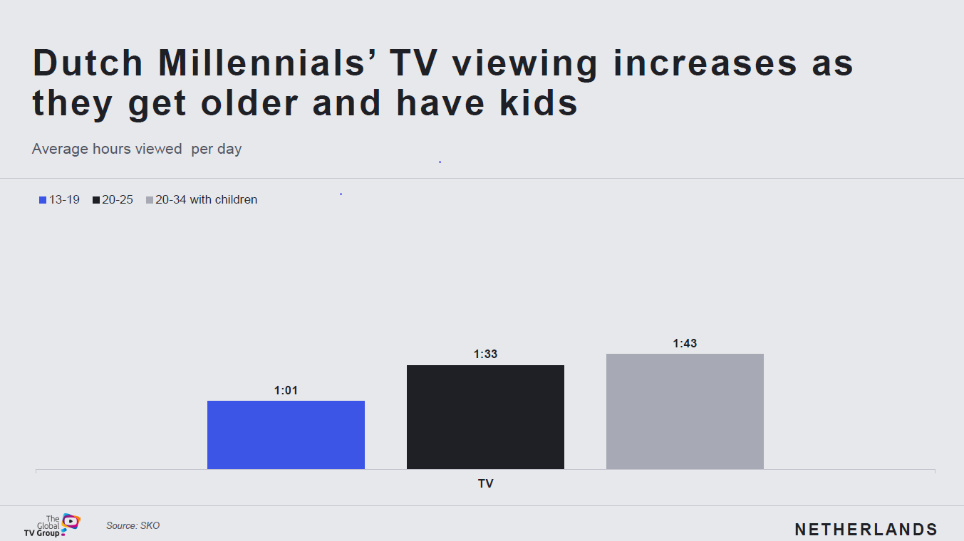 Global TV Deck 2018 (1)