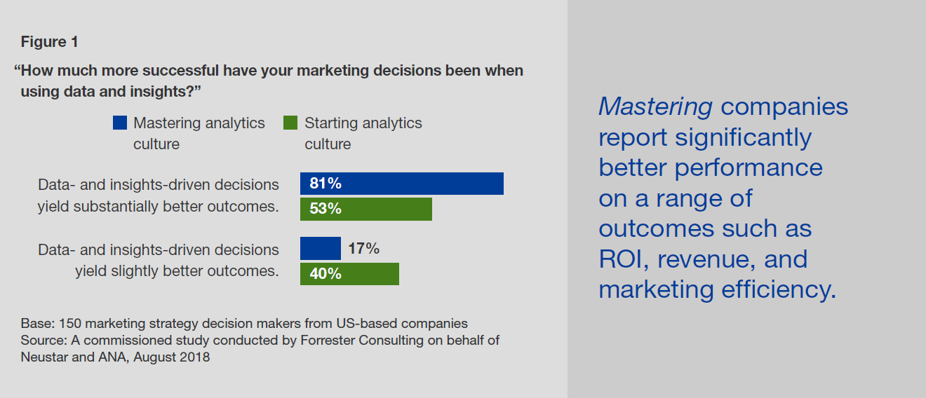 Forrester Consulting (1)
